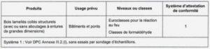 Tableau du système d'attestation de conformité remis à Acerbosi pour le marquage CE
